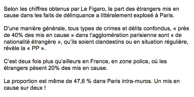 Délinquance : selon la Préfecture, près de 50% des mis en cause à Paris sont des migrants !
