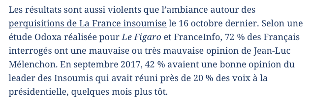 Jean-Luc Mélenchon Sondage