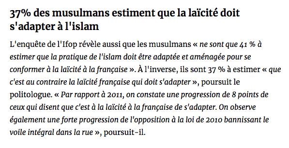 78% des Français estiment que la laïcité est menacée par l'Islam !