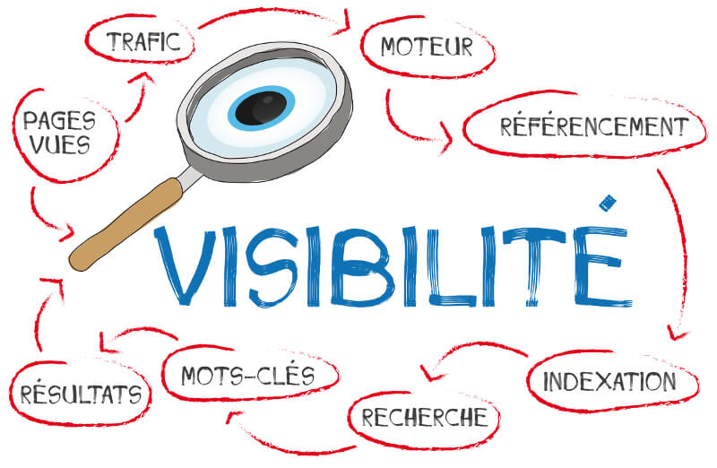 Comment améliorer la visibilité de son site Internet sur Google ?